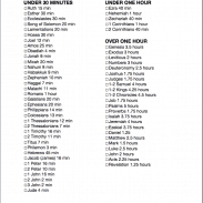 Books Of The Bible Reading Times *FREE PRINTABLE *
